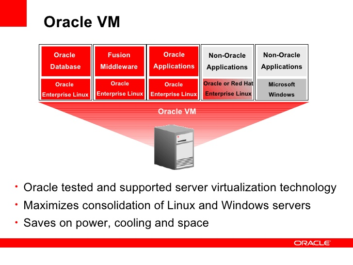 Oracle VM Services